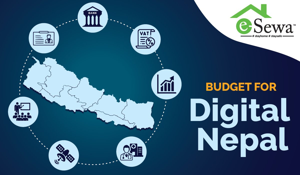 Nepal Budget 2077/78 for Digital Nepal